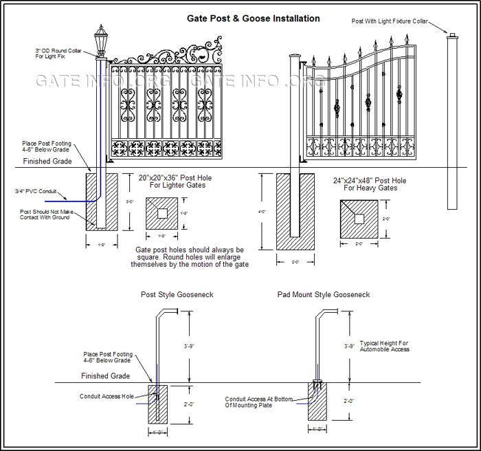 Superb Garage Door  ponents 7 Overhead Garage Door Parts in addition Posts likewise Tmcinroe besides Sash Meaning in addition Schlage L9080 Trim Parts P138. on door hinge diagram